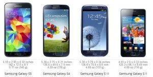 Các phiên bản smartphone chủ lực thuộc gia đình Galaxy S dần tăng kích cỡ